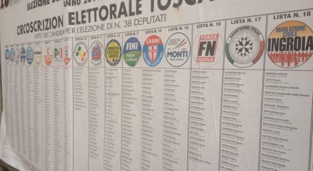 ELEZIONI POLITICHE, VERSILIA IN PARLAMENTO CON GRANAIOLA E BERGAMINI. SANTAMBROGIO SPERA