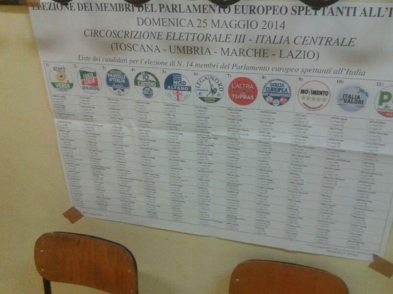 Elezioni europee 2014, in tutti i Comuni della Versilia affluenza sopra il 50%