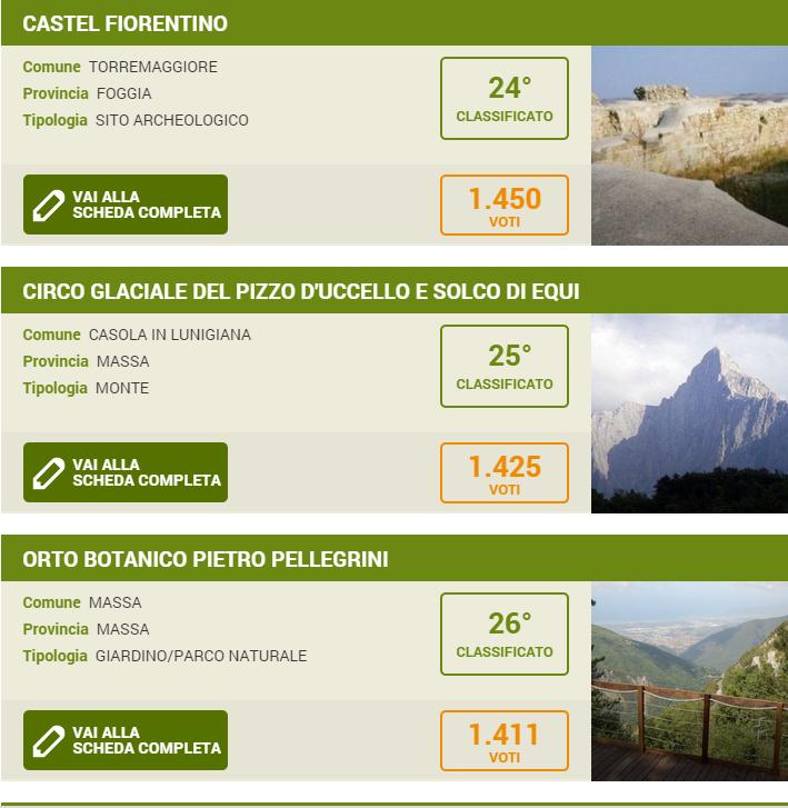 """Alpi Apuane un """"Luogo del Cuore"""". Il Pizzo d'Uccello molto votato online"""