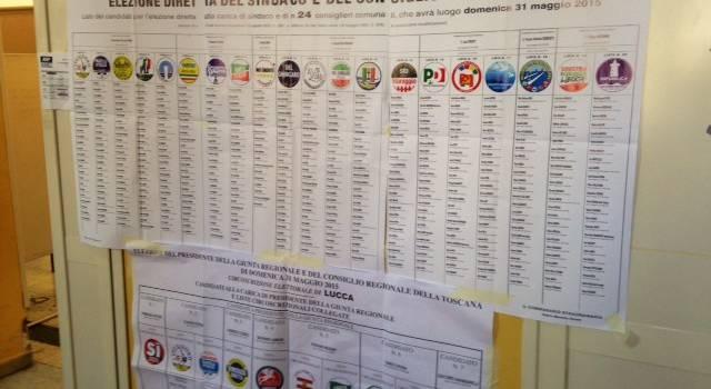 Elezioni 2015, dove, come e quando si vota per il ballottaggio a Viareggio