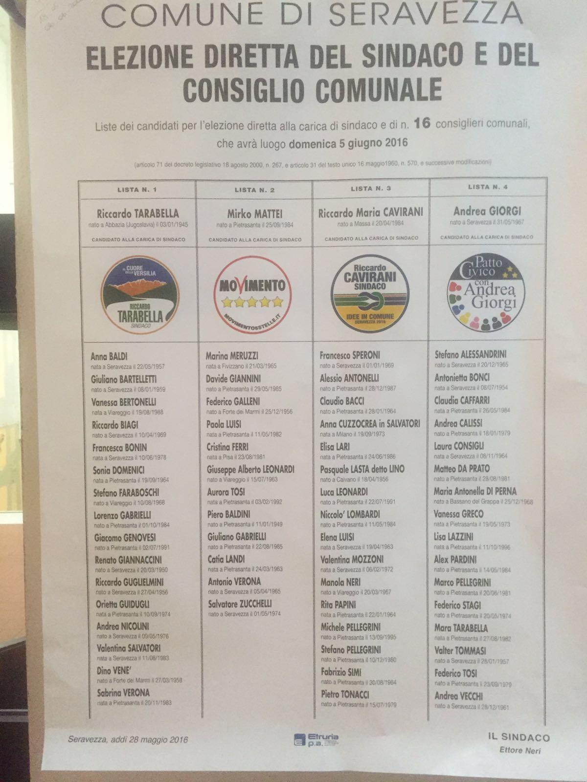 Elezioni 2016, le preferenze dei candidati a Seravezza