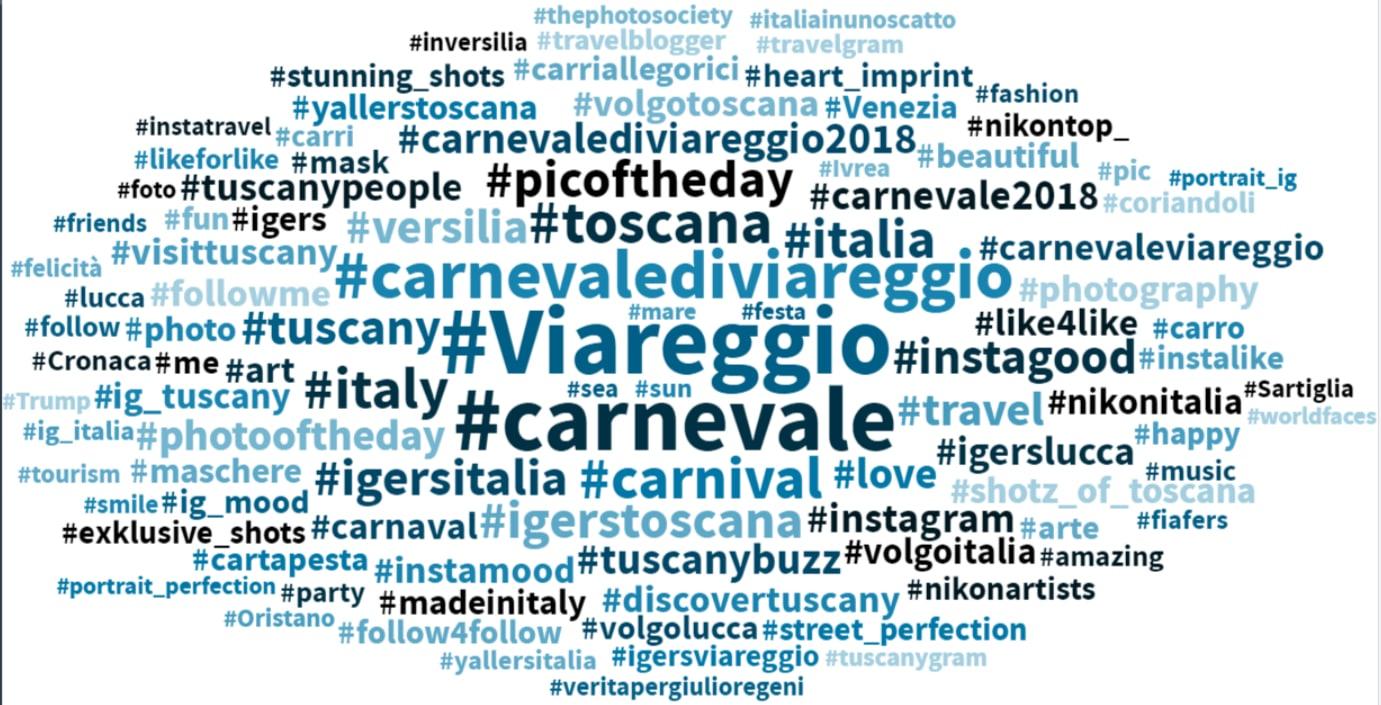 carnevale viareggio hashtags