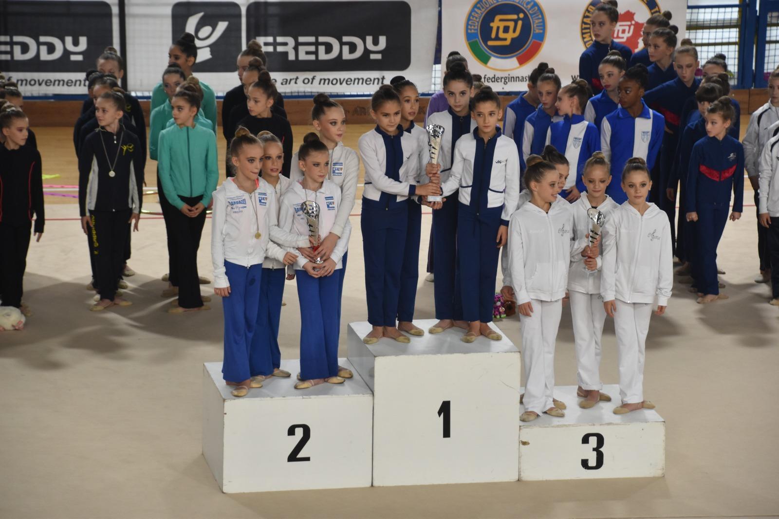 Due titoli per la Motto al campionato Allieve Gold di ginnastica ritmica