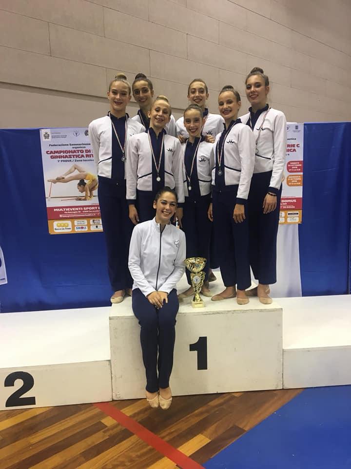La Raffaello Motto trionfa nella prima prova di Serie C di ginnastica ritmica