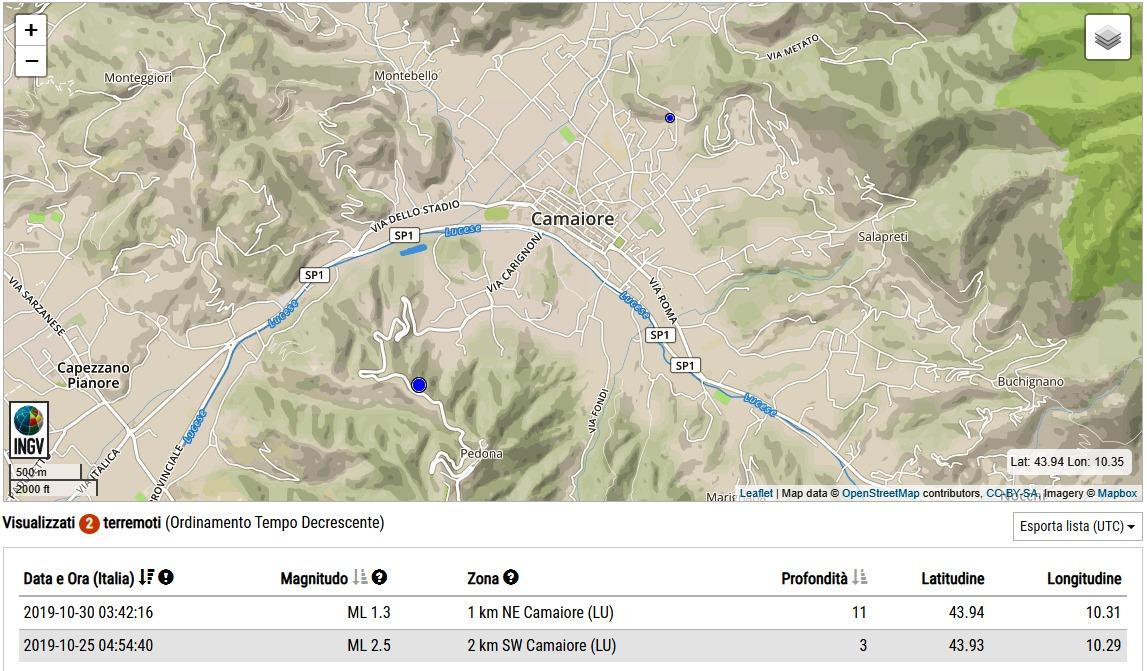 Terremoto strumentale a Camaiore nella notte: a distanza di 5 giorni, orario analogo